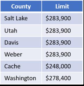 HomeStart price limit image